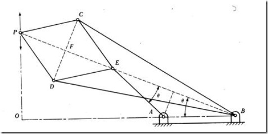 Peaucellier exact straight line motion mechanism