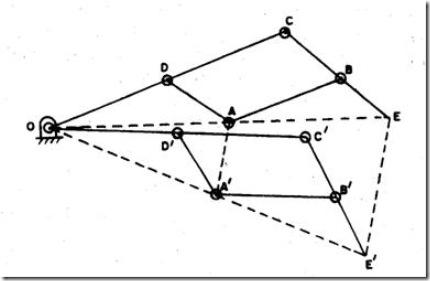 Pantograph