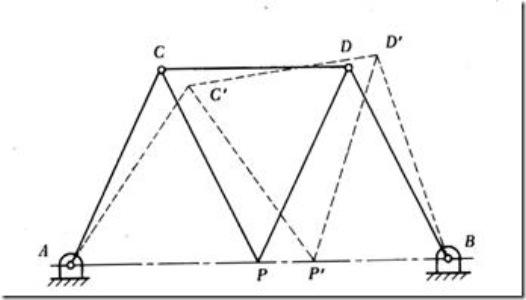 Robert's mechanism