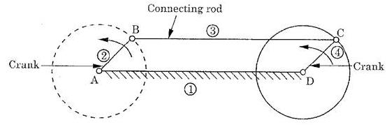 Eleven Questions on Simple Mechanism - Engineering Tutorials