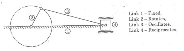 5 Simple Mechanisms : Eleven questions on simple mechanism engineering tutorials