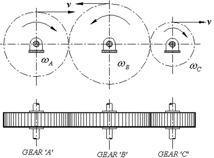 gear train line diagram wiring diagram all data Simple Friction Diagram simple gear train diagram wiring diagram hub causal chain diagram gear train line diagram