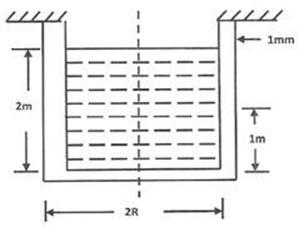 hoop stress pdf