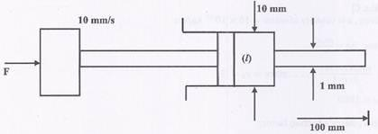 Previous Years GATE Questions on Flow through pipes