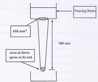 Previous Years Gate Questions on Casting 2007-2013 - Engineering